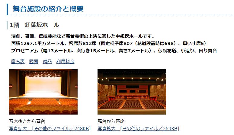 神奈川県青少年センター 演奏会